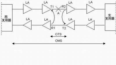 电路 电路图 电子 设计图 原理图 400_224