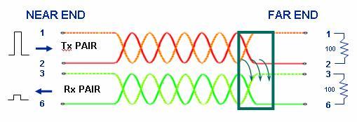 555方波发生电路布线