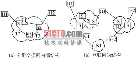 电路 电路图 电子 原理图 450_202