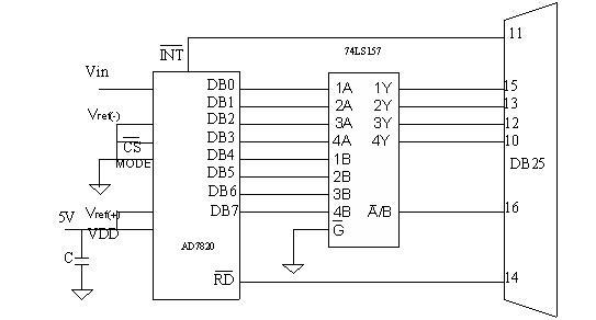 前言 计算机与外围设备的连接,有多种接口方式:串行、USB、SCSI、并行等,每一种接口方式都有其优点和缺点,由于串行和USB接口的抗干扰能力较强,传输距离远,所以在数据通信的时候,多采用以上两种方式。但有些应用场合,如CCD、视频数据采集卡,其要求的传输距离近,这时候采用并行接口,而且这样的运用随着人们对数据处理速度要求的提高会越来越多。 另外,当计算机用于模拟信号检测时,需要配置A/D转换接口电路,商品化的数据采集卡价格比较贵,而自己开发一套传统的数据采集卡需要很多知识的储备,尤其涉及到了低层驱动程序