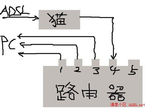 电路 电路图 电子 设计 素材 原理图 500_375