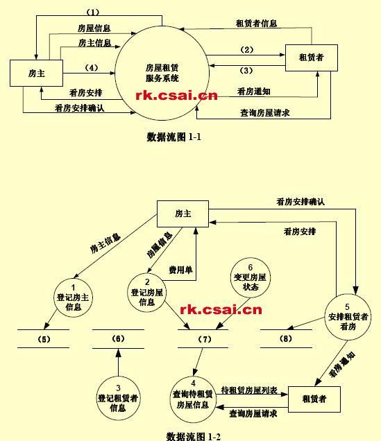 电路 电路图 电子 原理图 549_636