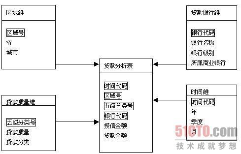 电路 电路图 电子 设计 素材 原理图 489_313