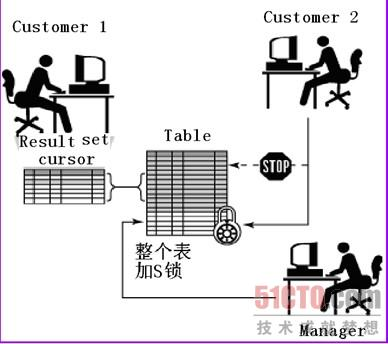 电路 电路图 电子 工程图 平面图 原理图 388_344