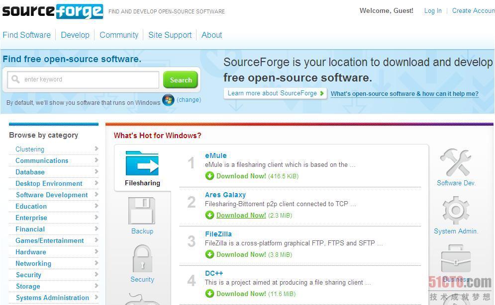 sourceforge第40亿次开源下载开创新历史