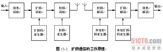 电路 电路图 电子 户型 户型图 平面图 设计 素材 原理图 684_218