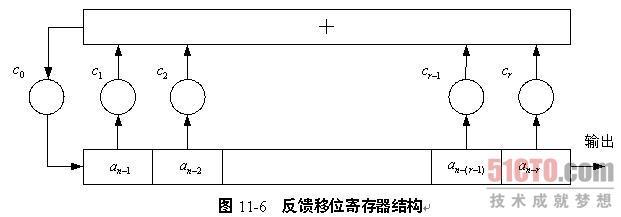 11.3 伪随机序列 在扩频系统中,信号频谱的扩展是通过扩频码实现的。扩频系统的性能与扩频码的性能有很大关系,对扩频码通常提出下列要求:易于产生;具有随机性;扩频码应该具有尽可能长的周期,使干扰者难以从扩频码的一小段中重建整个码序列;扩频码应该具有双值自相关函数和良好的互相关特性,以利于接收时的捕获和跟踪,以及多用户检测。 从理论上说,用纯随机序列去扩展频谱是最理想的,例如高斯白噪声,但在接收机中为了解扩应当有一个同发送端扩频码同步的副本,因此实际上只能用伪随机或伪噪声序列作为扩频码。伪随机序列具有貌似噪