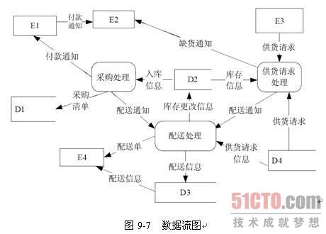 电路 电路图 电子 设计 素材 原理图 460_330