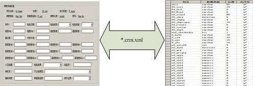 crm概念设计图