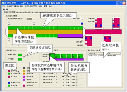 wpf 监控界面设计