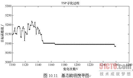 电路 电路图 电子 设计 原理图 走势图 526_311