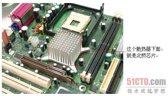 2.2 计算机主板芯片组