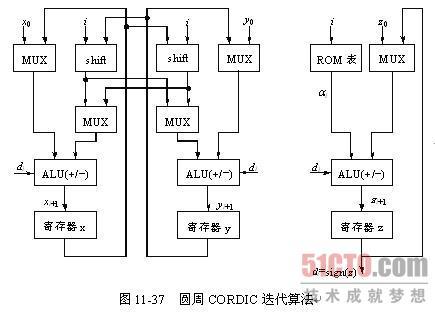 6.1 i2c总线协议介绍