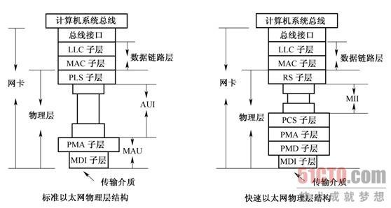 电路 电路图 电子 原理图 558_298