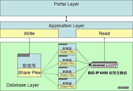 网时香港站群服务器_网时云服务器使用放心