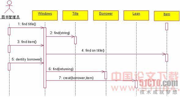 JSP圖書館管理系統(文獻綜述+任務書+開題報告+源碼)