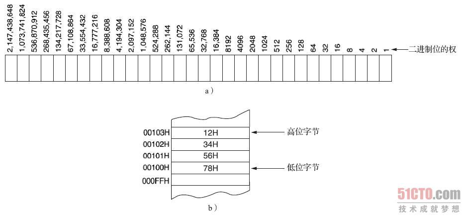 电路 电路图 电子 工程图 平面图 原理图 933_436
