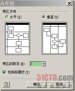 介绍用visio画uml流程图的方法