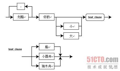 电路 电路图 电子 设计 素材 原理图 483_286