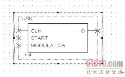 """(1) 乘法器实现 利用乘法器实现ASK信号的基本原理与传统的模拟电路相似,将基带信号A(t)和载波信号cosw0t相乘即可得到调制信号的输出。乘法器用来进行频谱搬移,相乘后的信号通过带通滤波器滤除高频谐波和低频干扰,带通滤波器的输出是振幅键控信号。 (2) 开关键控实现 所谓开关键控实现法,就是一个选通开关电路。只是选通信号的一端是调制信号,另一端是地,选通控制信号为基带信号。当基带信号为""""1""""时,选通正弦调制信号端;当基带信号为""""0""""时,选通接地端。由于振幅键控的输出波形是断续的正弦波,所以也"""
