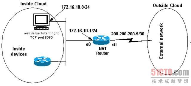 4.1 内部地址pat转换原理