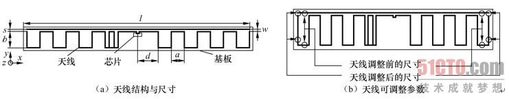 2.微带天线 微波RFID常采用微带天线。微带天线是平面型天线,具有小型化、易集成、方向性好等优点,可以做成共形天线,易于形成圆极化,制作成本低,易于大量生产。 微带天线按结构特征分类,可以分为微带贴片天线和微带缝隙天线两大类;微带天线按形状分类,可以分为矩形、圆形和环形微带天线等;微带天线按工作原理分类,可以分成谐振型(驻波型)和非揩振型(行波型)微带天线。下面将微带天线分为3种基本类型进行讨论,这3种类型分别是微带驻波贴片天线、微带行波贴片天线和微带缝隙天线。 (1)微带驻波贴片天线。 微带贴片天线(