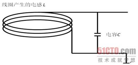 8中,电感l由线圈天线构成,电容c与电感l并联,构成并联谐振电路.