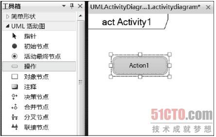 5.3 绘制活动图的操作步骤