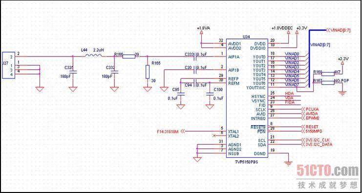 《Cadence Allegro SPB 16.3常用功能与应用实例精讲》第17章经典实例1--DSP数字视频处理系统,本章实例从项目设计、元件库制作、原理图设计和PCB布局直到仿真分析得到PCB布线约束,最后完成布线和工程文件输出,建立了一个完整的PCB设计工程。本节为大家介绍整体设计规划。