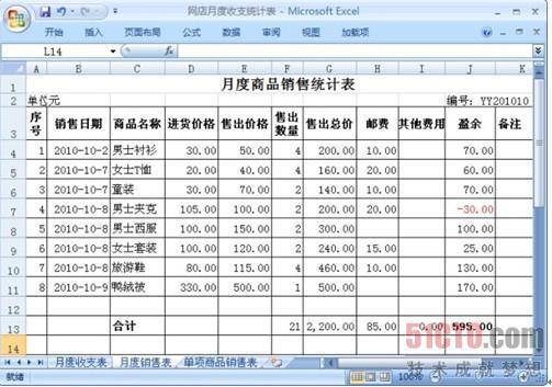 收入支出账目表格图-统计表