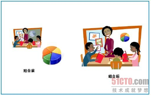 37所示,将原本独立的两个剪贴画重组后,老师讲课的内容就从原来的二维