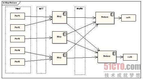 电路 电路图 电子 工程图 户型 户型图 平面图 原理图 488_276