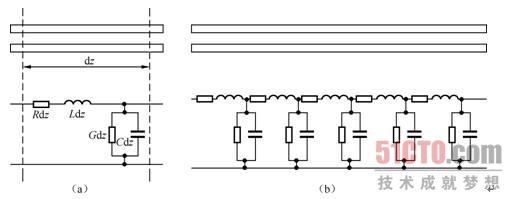 2.2 传输线的等效电路