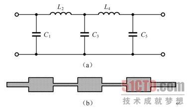 1.1 微带阶梯阻抗低通滤波器的理论基础