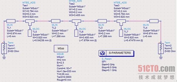 2.3 微带短截线低通滤波器版图的仿真(4)