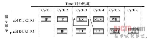 电路 电路图 电子 设计 素材 原理图 594_163
