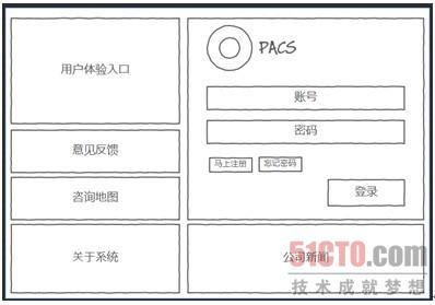 """圖5-20  pacs登錄頁面草圖設計現在我們可以將""""登錄""""按鈕鏈接到""""主"""