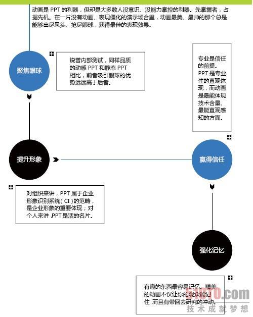 ppt图片素材 目标节点