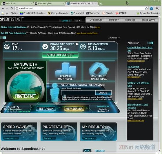 speed test copl