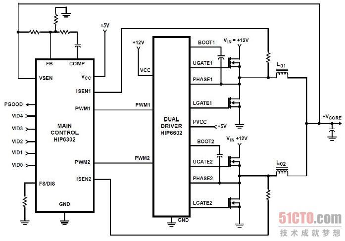 (1)当装上CPU 或假负载之后,按下开机按键,就会从ATX 电源输出各路供电:+12V、+5V、+3.3V。此时HIP6302 就会通过VID0~VID4 识别由CPU 发送过来的信号,之后经过内部解码,从而建立起CPU 需要的工作电压。此电压经过转换后,输出到PWM 双运算比较放大器的同向输入端(+)。 (2)同时HIP6302 得到VCC +5V 供电后,内部的软启动电路开始工作,即产生基准的控制方波,输出到PWM 双运算比较放大器的反向输入端(.