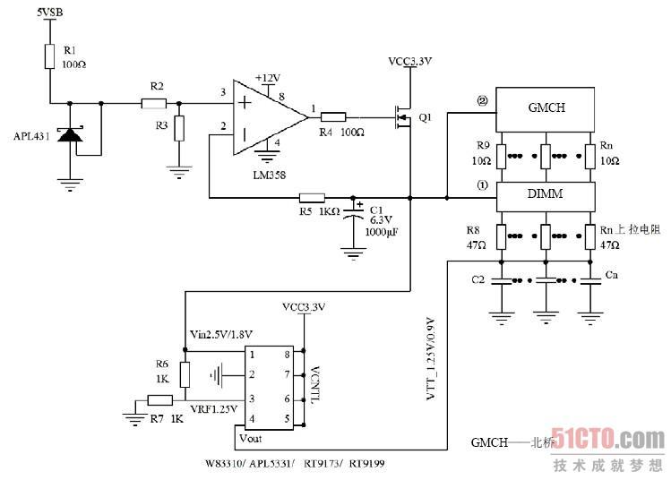 (3)当2.5V 或1.8V 输出后,又另起一路,经过R5 输入到LM358 的2 脚反向输入端,此时2 脚与3 脚输入的基准电压进行对比,以调整LM358 的1 脚输出的控制能力。若Q1输出的电压偏高,LM358 的2 脚得到的反馈电压也偏高时(高于3 脚的基准电压),LM358的1 脚会输出控制信号,让Q1 的导通能力减弱,从而达到输出稳定在2.