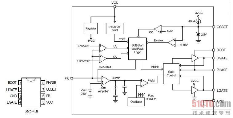 3.3 开关电源方式内存供电电路原理分析