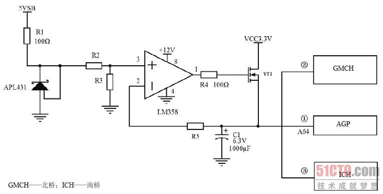 《主板芯片级维修高级教程》本书主要内容包括主板各单元电路组成、工作原理以及检修流程,常见故障的维修案例分析;信号部分的工作过程、检修流程以及各种故障的维修思路;主板的硬启动与软启动的工作过程;整板检修流程及故障案例分析。本节为大家介绍AGP 调压式供电电路原理分析。