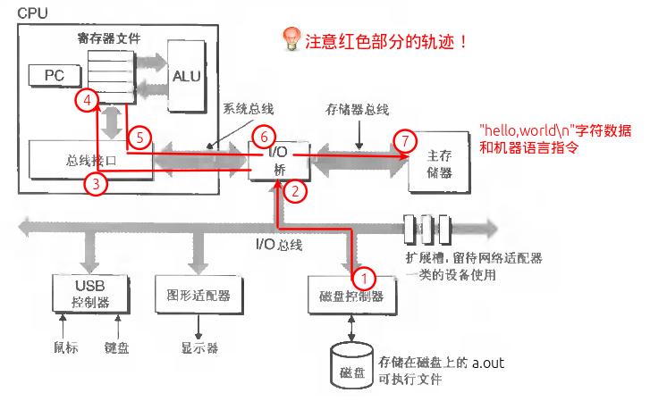 电路 电路图 电子 原理图 727_449