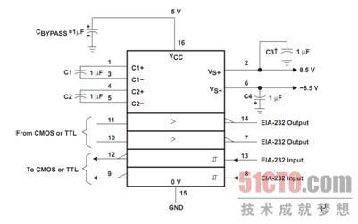 图12.2 max232的典型外围电路
