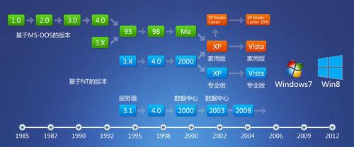 什么叫操作系統_一鍵還原系統如何操作_定速巡航系統圖片分析操作