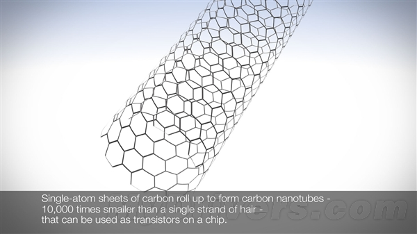 硅晶体结构特点是每个原子周围都有四个最近邻的原子,组成正四面体结构。这四个原子分别处在正四面体的顶角上,任一顶角上的原子和中心原子各贡献一个价电子为该两个原  硅晶体 717x494 - 68KB - JPEG  超级超级硅晶体表面可阻挡所有液体 485x207 - 16KB - JPEG  金属硅 300x225 - 16KB - JPEG  IBM开创碳纳米管取代硅晶体的第一步 - 51CTO 600x337 - 92KB - JPEG  硅料、免洗硅料回收、菲林格尔新能源_废物回 561x447 -