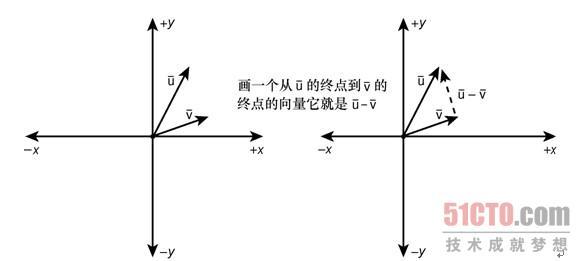电路 电路图 电子 设计图 原理图 577_261