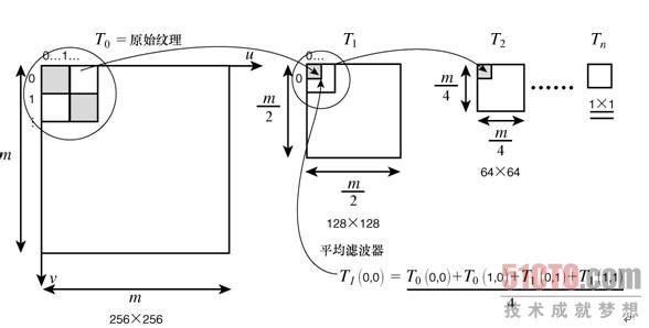 电路 电路图 电子 原理图 588_298