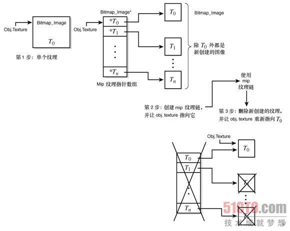 电路 电路图 电子 原理图 580_461